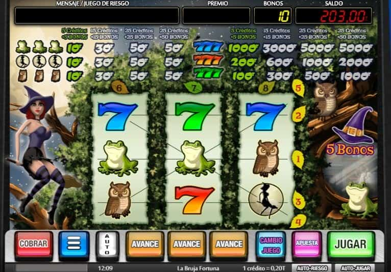 Función de bonus muy popular que ofrece spins gratis y Juegos especiales en La Bruja Fortuna