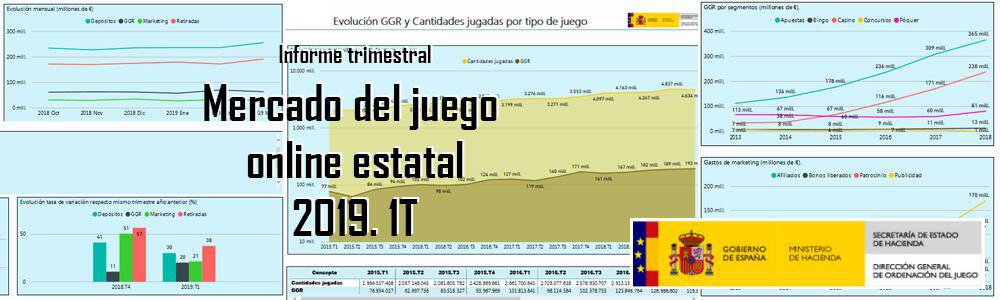 Primer Informe Trimestral del Mercado de Juego online 2019 de la DGOJ